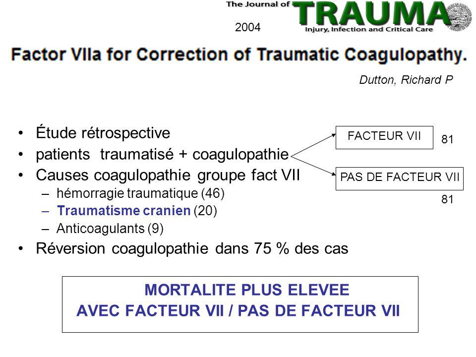 Étude rétrospective patients traumatisé + coagulopathie Causes coagulopathie groupe fact VII –hémorragie traumatique (46) –Traumatisme cranien (20) –A