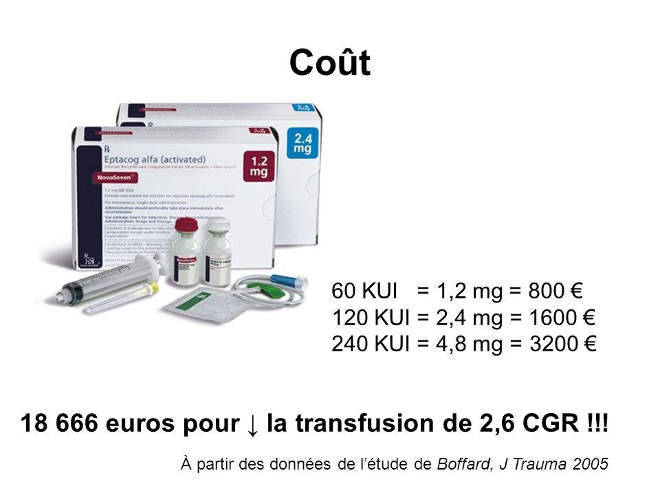 Coût 60 KUI = 1,2 mg = 800 120 KUI = 2,4 mg = 1600 240 KUI = 4,8 mg =3200 18 666 euros pour la transfusion de 2,6 CGR !!! À partir des données de létu