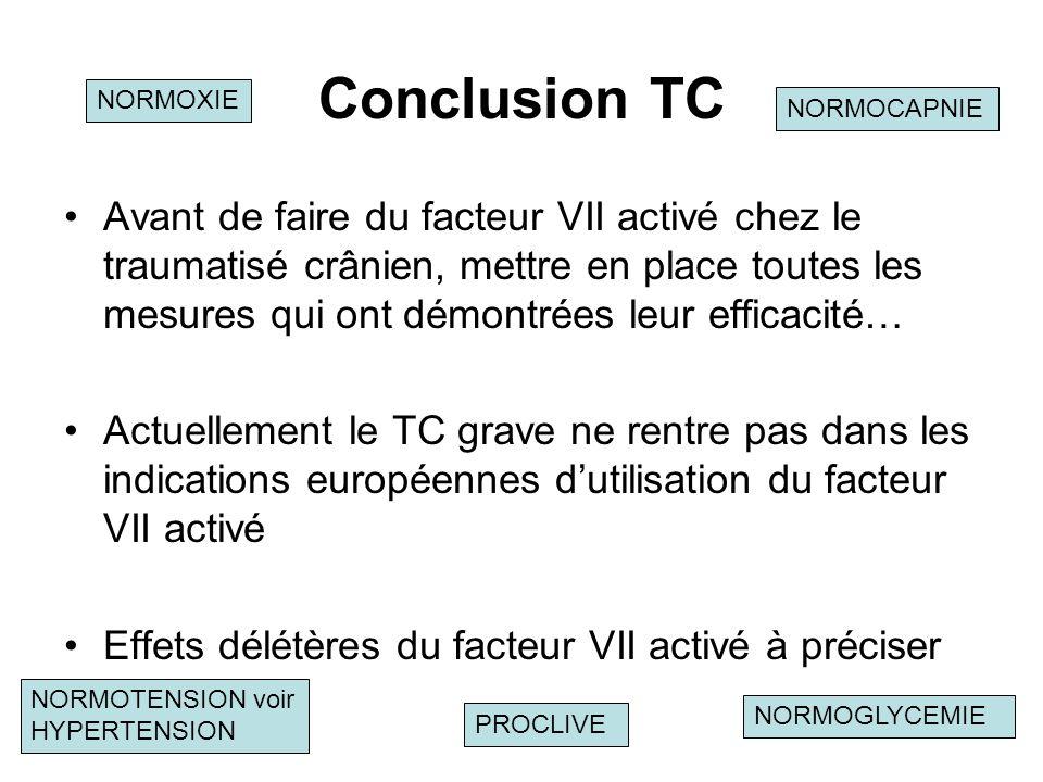 Conclusion TC Avant de faire du facteur VII activé chez le traumatisé crânien, mettre en place toutes les mesures qui ont démontrées leur efficacité…