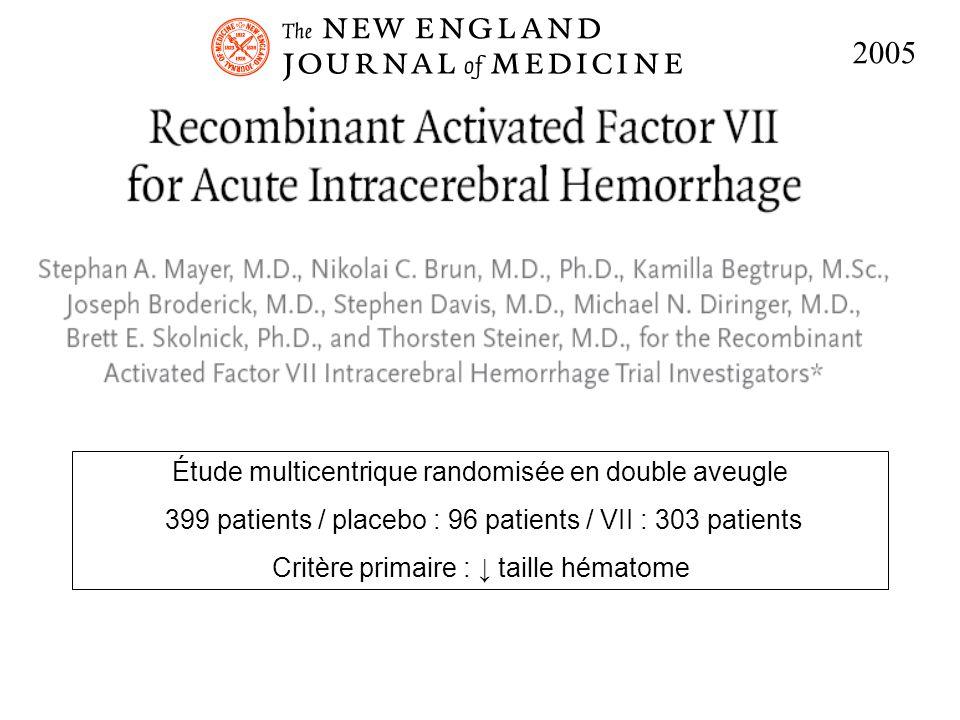 2005 Étude multicentrique randomisée en double aveugle 399 patients / placebo : 96 patients / VII : 303 patients Critère primaire : taille hématome