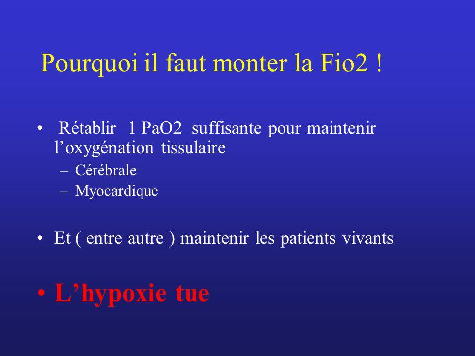 Pourquoi il faut monter la Fio2 ! Rétablir 1 PaO2 suffisante pour maintenir loxygénation tissulaire –Cérébrale –Myocardique Et ( entre autre ) mainten