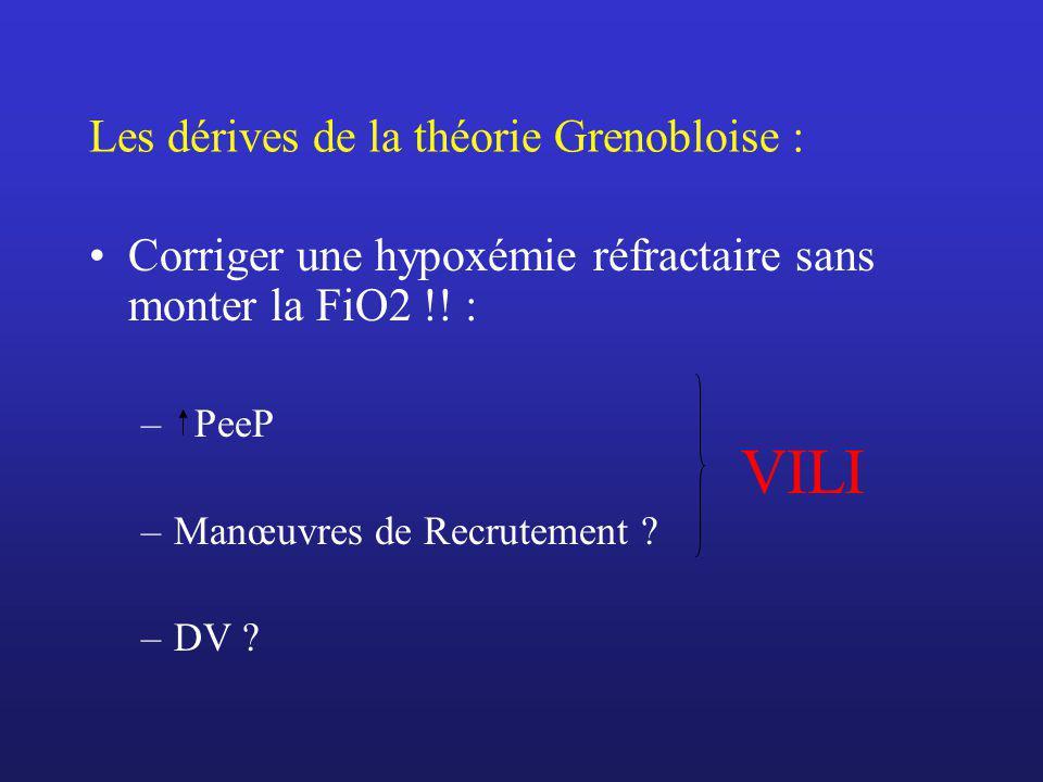 Les dérives de la théorie Grenobloise : Corriger une hypoxémie réfractaire sans monter la FiO2 !! : – PeeP –Manœuvres de Recrutement ? –DV ? VILI