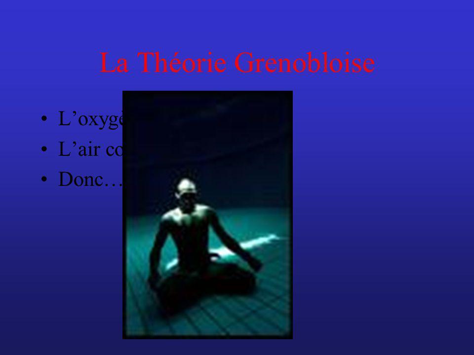 La Théorie Grenobloise Loxygène est toxique Lair contient de loxygène Donc….