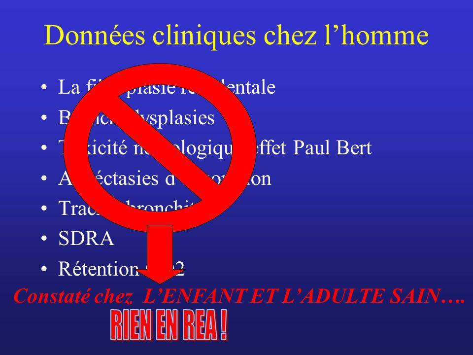 Données cliniques chez lhomme La fibroplasie rétrolentale Bronchodysplasies Toxicité neurologique effet Paul Bert Atéléctasies dabsorption Trachéobron