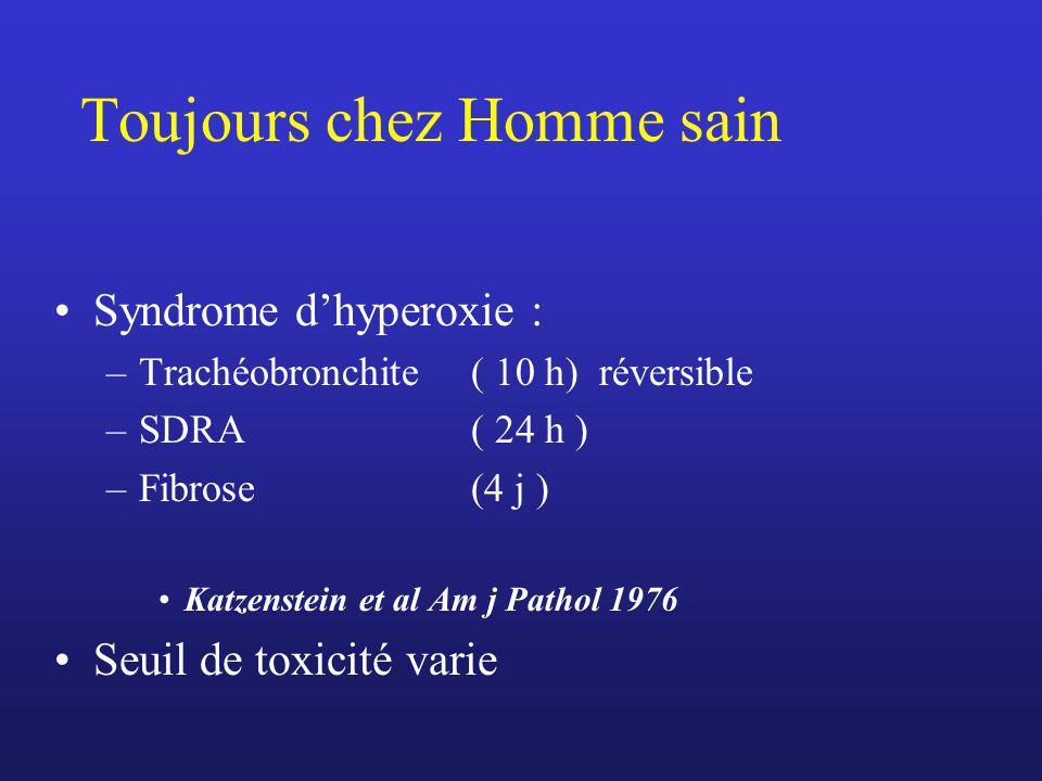 Toujours chez Homme sain Syndrome dhyperoxie : –Trachéobronchite ( 10 h) réversible –SDRA ( 24 h ) –Fibrose (4 j ) Katzenstein et al Am j Pathol 1976