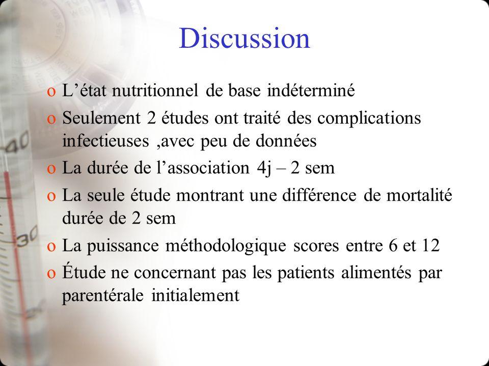 Discussion oLétat nutritionnel de base indéterminé oSeulement 2 études ont traité des complications infectieuses,avec peu de données oLa durée de lass