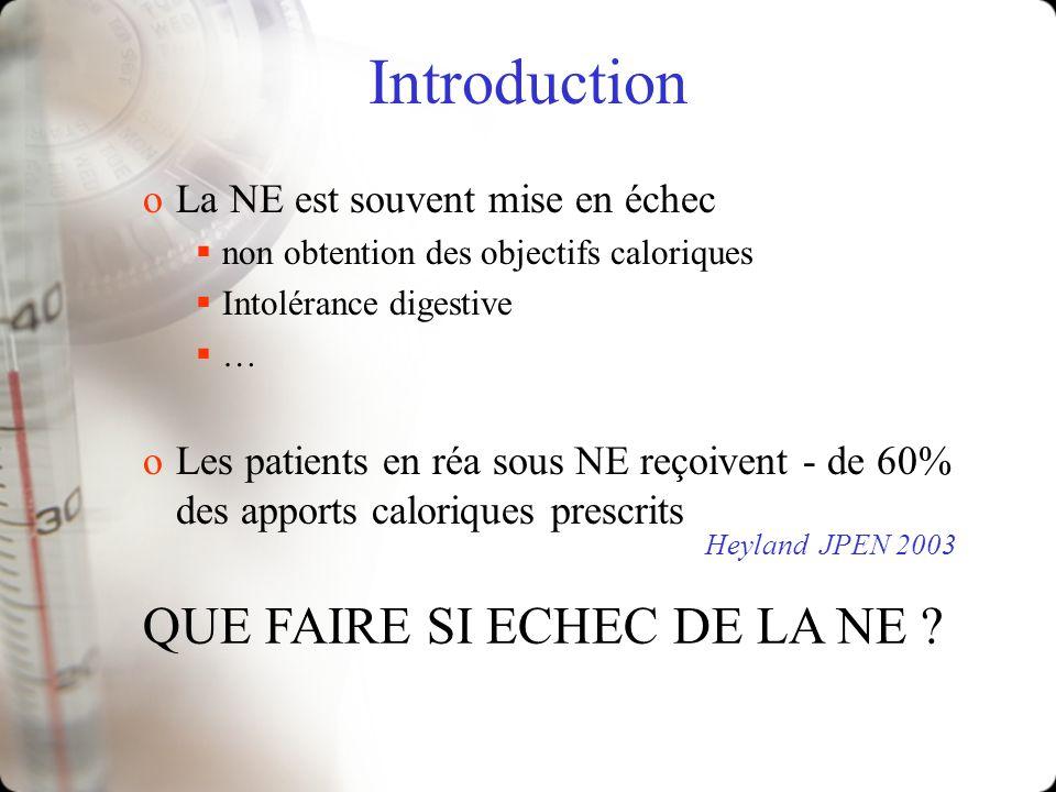 Introduction oLa NE est souvent mise en échec non obtention des objectifs caloriques Intolérance digestive … oLes patients en réa sous NE reçoivent -