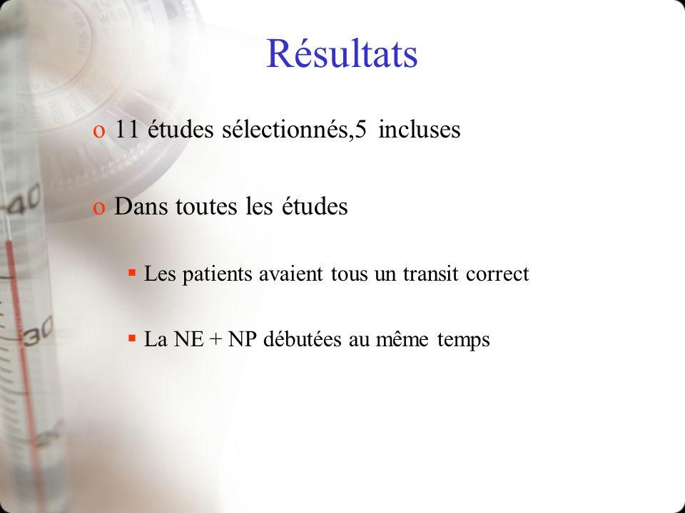 Résultats o11 études sélectionnés,5 incluses oDans toutes les études Les patients avaient tous un transit correct La NE + NP débutées au même temps