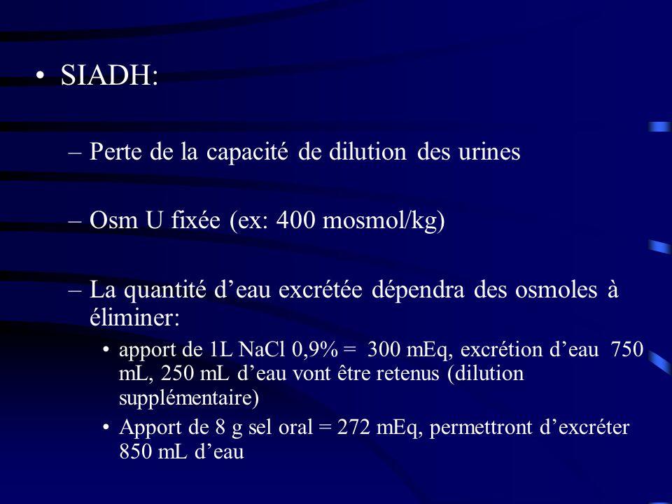 SIADH: –Perte de la capacité de dilution des urines –Osm U fixée (ex: 400 mosmol/kg) –La quantité deau excrétée dépendra des osmoles à éliminer: apport de 1L NaCl 0,9% = 300 mEq, excrétion deau 750 mL, 250 mL deau vont être retenus (dilution supplémentaire) Apport de 8 g sel oral = 272 mEq, permettront dexcréter 850 mL deau