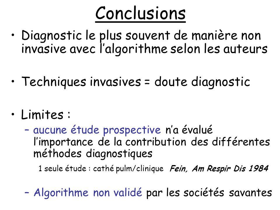 Conclusions Diagnostic le plus souvent de manière non invasive avec lalgorithme selon les auteurs Techniques invasives = doute diagnostic Limites : –a