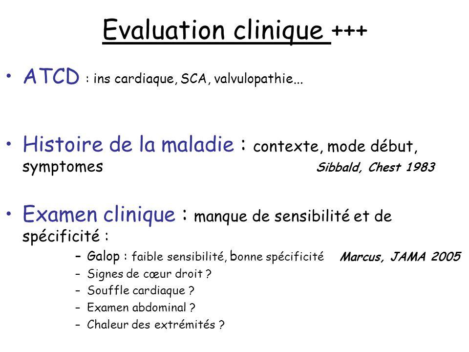 Evaluation clinique +++ ATCD : ins cardiaque, SCA, valvulopathie … Histoire de la maladie : contexte, mode début, symptomes Sibbald, Chest 1983 Examen