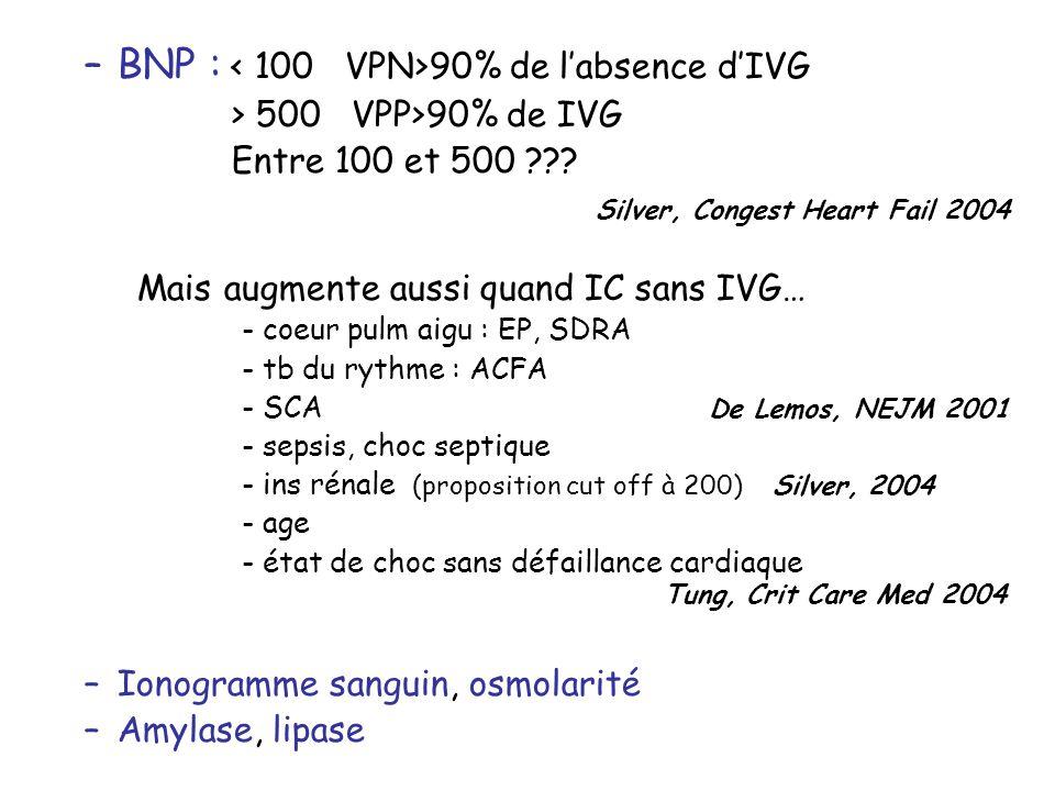 –BNP : 90% de labsence dIVG > 500 VPP>90% de IVG Entre 100 et 500 ??? Silver, Congest Heart Fail 2004 Mais augmente aussi quand IC sans IVG… - coeur p