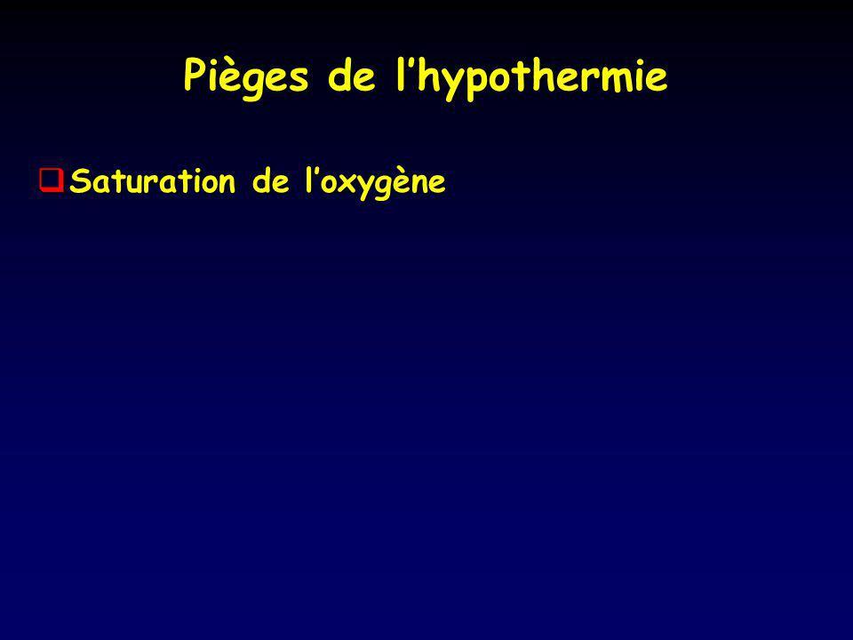 Pièges de lhypothermie Saturation de loxygène Saturation de loxygène