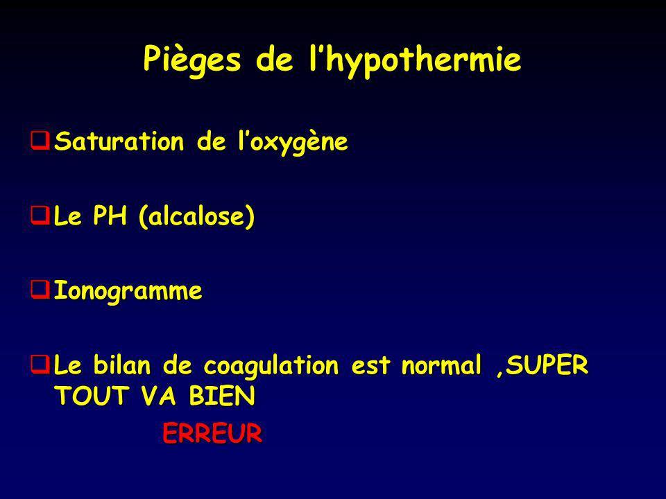 Pièges de lhypothermie Saturation de loxygène Saturation de loxygène Le PH (alcalose) Le PH (alcalose) Ionogramme Ionogramme Le bilan de coagulation est normal,SUPER TOUT VA BIEN Le bilan de coagulation est normal,SUPER TOUT VA BIENERREUR