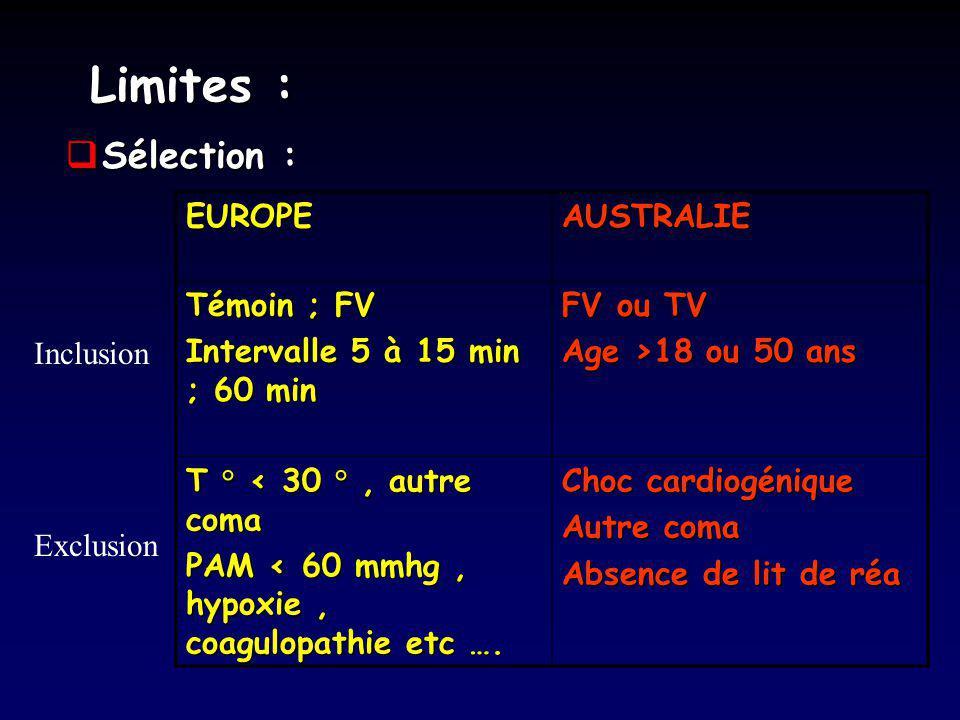 Limites : Sélection : Sélection : EUROPEAUSTRALIE Témoin ; FV Intervalle 5 à 15 min ; 60 min FV ou TV Age >18 ou 50 ans T ° < 30 °, autre coma PAM < 60 mmhg, hypoxie, coagulopathie etc ….