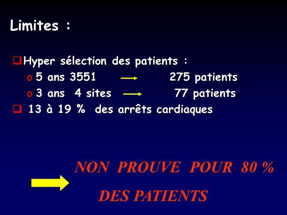 Limites : Méthodologie : Méthodologie : oPas de TT en aveugle oPas dallocation aléatoire des TT Surestimation de l effet TT allant jusquà 30 %