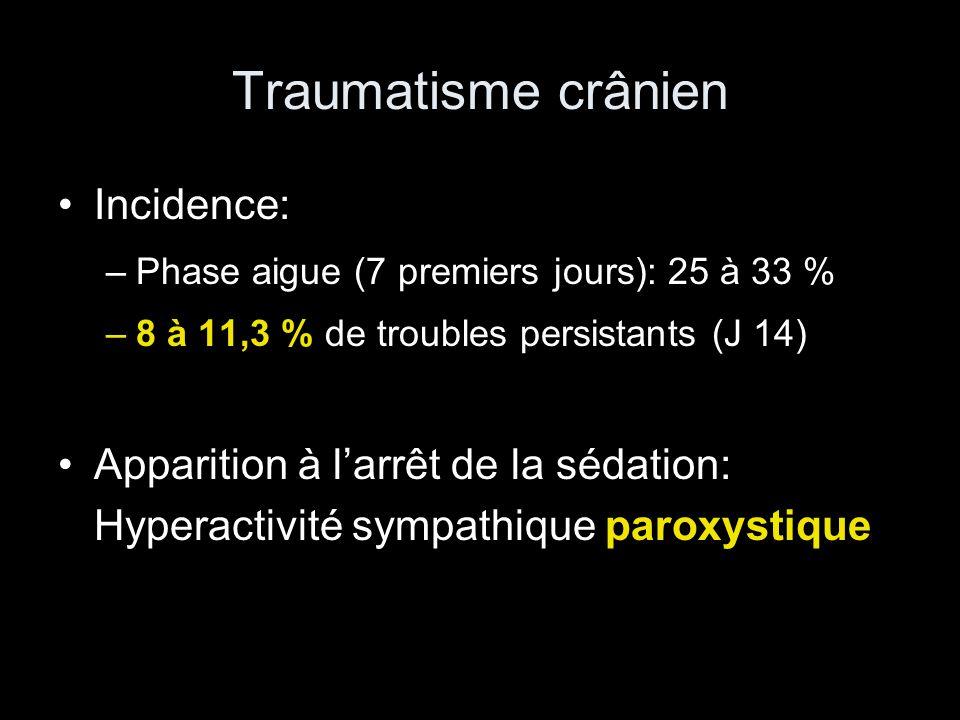 Traumatisme crânien Incidence: –Phase aigue (7 premiers jours): 25 à 33 % –8 à 11,3 % de troubles persistants (J 14) Apparition à larrêt de la sédatio