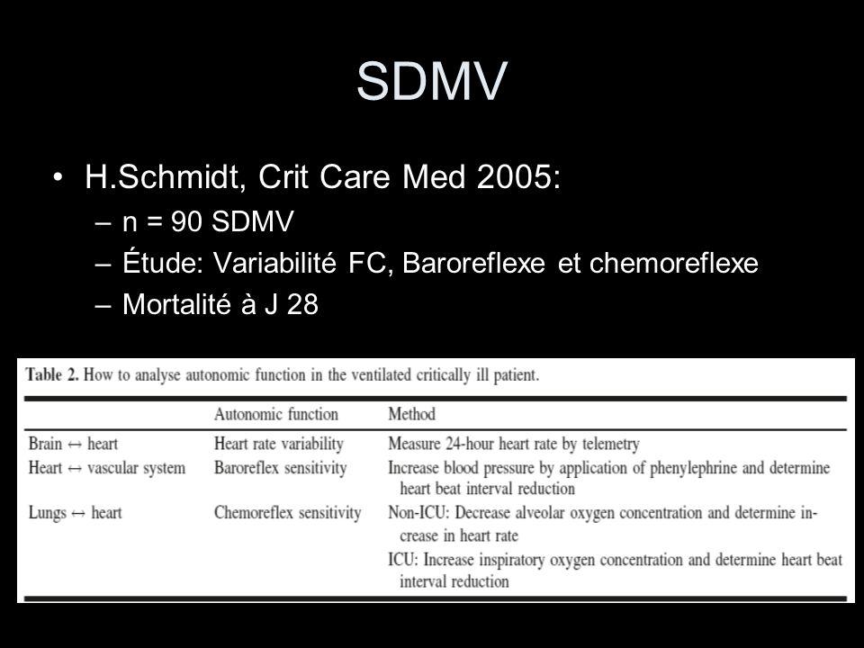 SDMV H.Schmidt, Crit Care Med 2005: –n = 90 SDMV –Étude: Variabilité FC, Baroreflexe et chemoreflexe –Mortalité à J 28