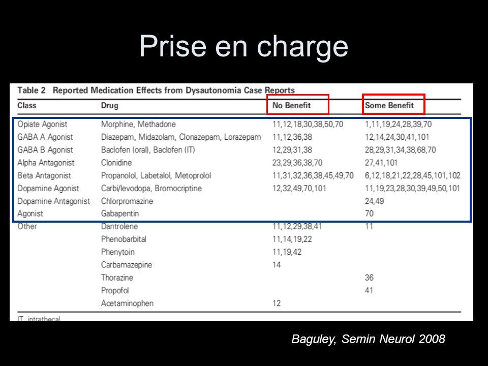 Prise en charge Baguley, Semin Neurol 2008
