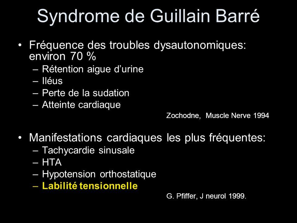 Syndrome de Guillain Barré Fréquence des troubles dysautonomiques: environ 70 % –Rétention aigue durine –Iléus –Perte de la sudation –Atteinte cardiaq