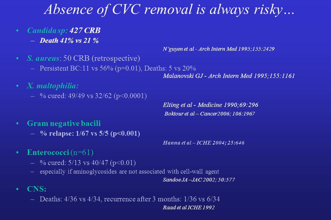 Absence of CVC removal is always risky… Candida sp: 427 CRB –Death 41% vs 21 % Nguyen et al - Arch Intern Med 1995;155:2429 S.