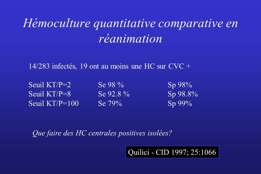 Hémoculture quantitative comparative en réanimation 14/283 infectés, 19 ont au moins une HC sur CVC + Seuil KT/P=2Se 98 %Sp 98% Seuil KT/P=8Se 92.8 %Sp 98.8% Seuil KT/P=100Se 79%Sp 99% Que faire des HC centrales positives isolées.