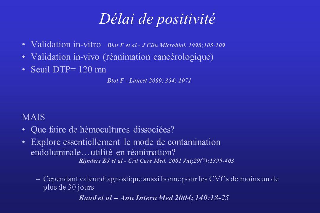 Délai de positivité Validation in-vitro Blot F et al - J Clin Microbiol.