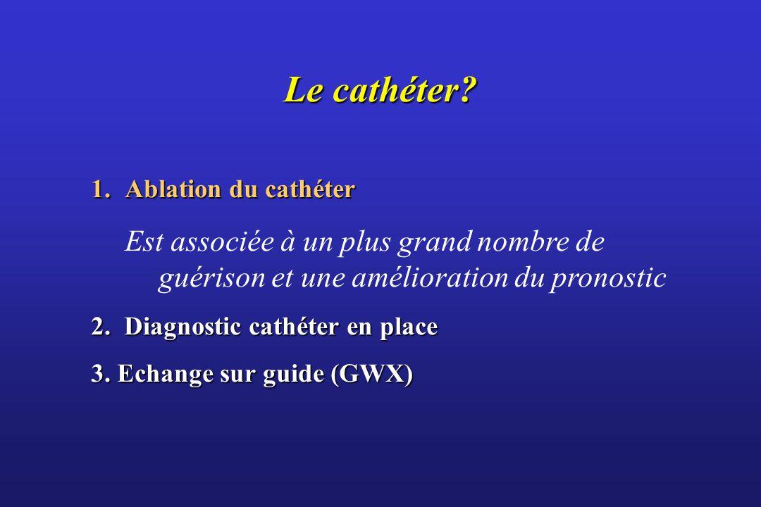 Changement sur guide 158 changements sur guide / 13 cultures de guide positives (8.2%) Même germes sur les 2 CVCs et le guide dans 6 / 7 cas Colonisation du guide prédictif de la colonisation du CVC posé (p=0.05) Palmer S – ICHE 2005; 26:506