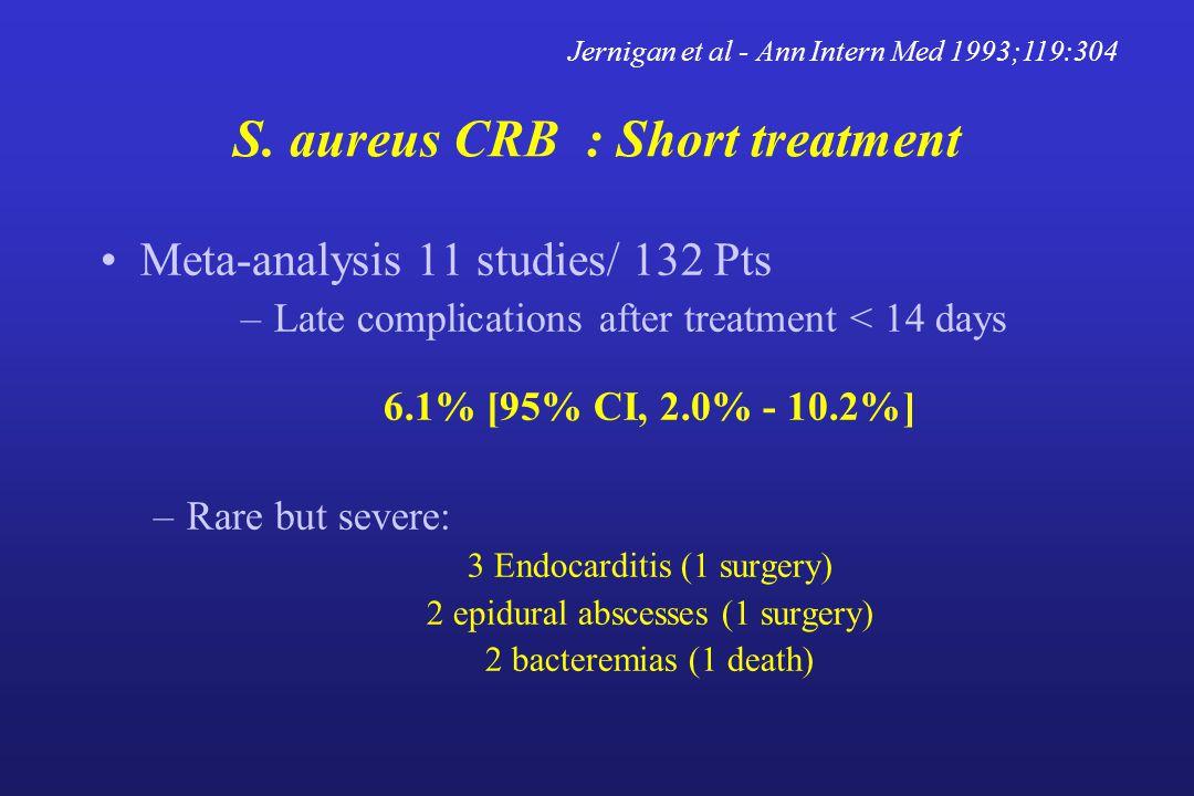 S. aureus CRB : Short treatment Meta-analysis 11 studies/ 132 Pts –Late complications after treatment < 14 days 6.1% [95% CI, 2.0% - 10.2%] –Rare but