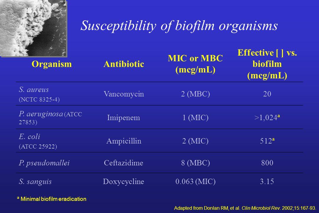 Susceptibility of biofilm organisms OrganismAntibiotic MIC or MBC (mcg/mL) Effective [ ] vs.