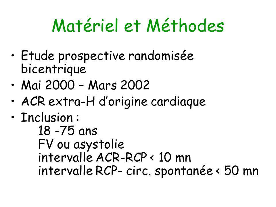 Matériel et Méthodes Etude prospective randomisée bicentrique Mai 2000 – Mars 2002 ACR extra-H dorigine cardiaque Inclusion : 18 -75 ans FV ou asystolie intervalle ACR-RCP < 10 mn intervalle RCP- circ.