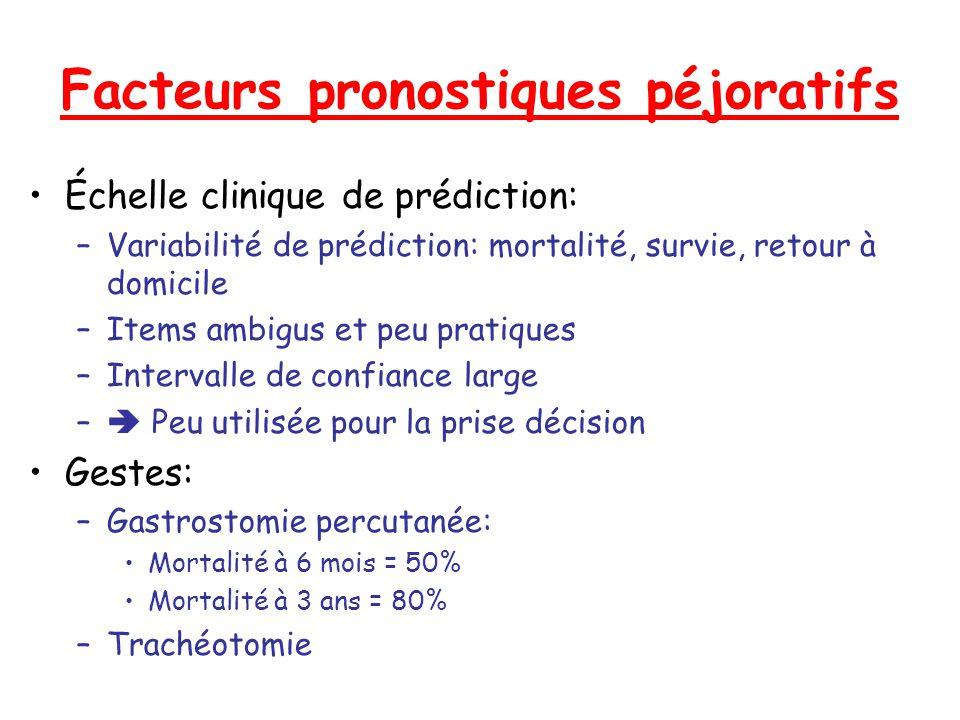 Facteurs pronostiques péjoratifs Échelle clinique de prédiction: –Variabilité de prédiction: mortalité, survie, retour à domicile –Items ambigus et pe