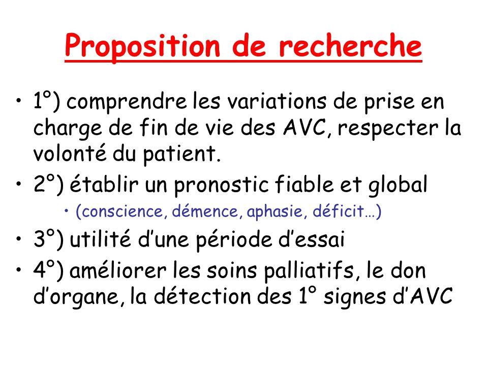 Proposition de recherche 1°) comprendre les variations de prise en charge de fin de vie des AVC, respecter la volonté du patient. 2°) établir un prono