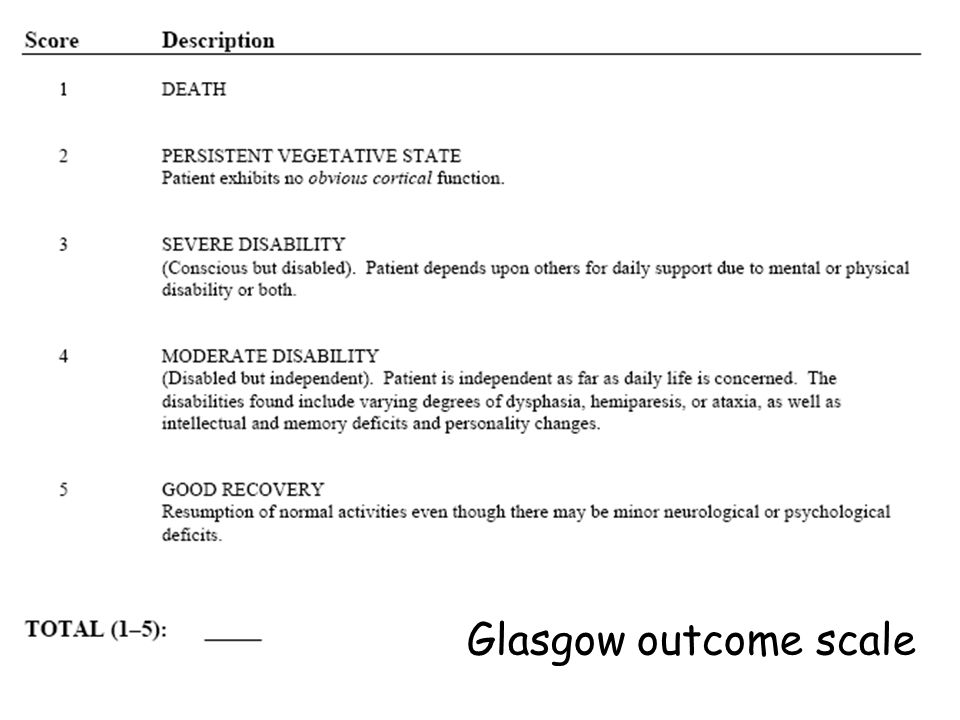 Glasgow outcome scale