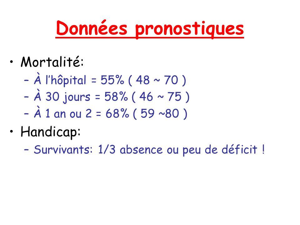 Données pronostiques Mortalité: –À lhôpital = 55% ( 48 ~ 70 ) –À 30 jours = 58% ( 46 ~ 75 ) –À 1 an ou 2 = 68% ( 59 ~80 ) Handicap: –Survivants: 1/3 a