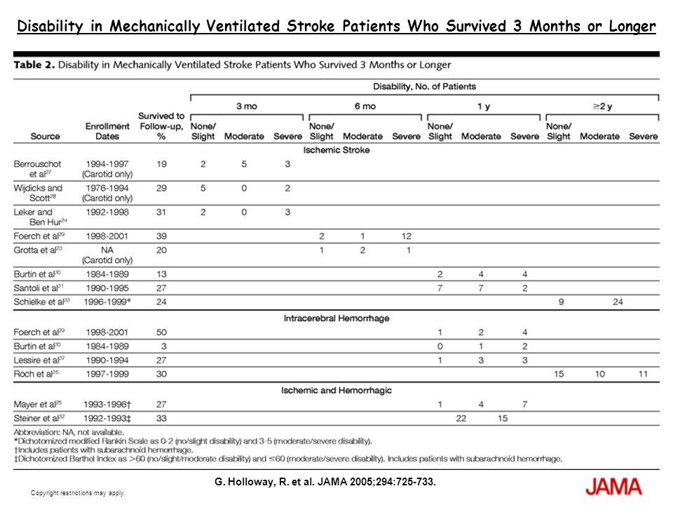 Facteurs pronostiques péjoratifs Syndromes: –Engagement, hémorragie pontique + hyperthermie –Occlusion de lartère basilaire + coma + apnée –Infarctus de lartère cérébrale moyenne –Locked-in syndrome Signes précoces: –Sévérité initiale (Glasgow ) –Coma sans réflexe pupillaire/cornéen à 48~72 H –+ comorbidité: cardiomyopathie, neurologique –Déviation structures médianes –Fièvre –Hématomes: taille, hémorragie intra-ventriculaire, hydrocéphalie, HTA