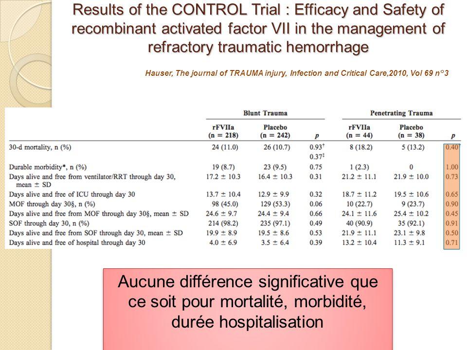 Aucune différence significative que ce soit pour mortalité, morbidité, durée hospitalisation Results of the CONTROL Trial : Efficacy and Safety of rec