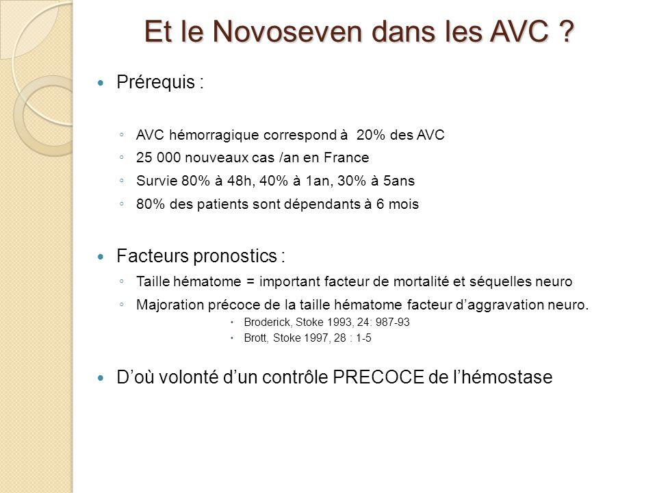 Prérequis : AVC hémorragique correspond à 20% des AVC 25 000 nouveaux cas /an en France Survie 80% à 48h, 40% à 1an, 30% à 5ans 80% des patients sont