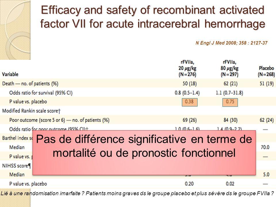 Pas de différence significative en terme de mortalité ou de pronostic fonctionnel Efficacy and safety of recombinant activated factor VII for acute in