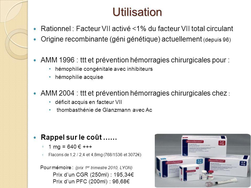 Utilisation Rationnel : Facteur VII activé <1% du facteur VII total circulant Origine recombinante (géni génétique) actuellement (depuis 96) AMM 1996