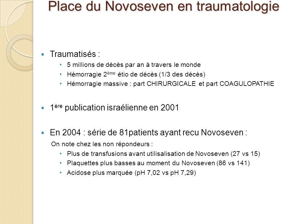 Traumatisés : 5 millions de décès par an à travers le monde Hémorragie 2 ème étio de décès (1/3 des décès) Hémorragie massive : part CHIRURGICALE et p