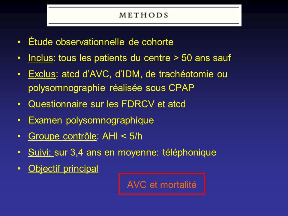 Étude observationnelle de cohorte Inclus: tous les patients du centre > 50 ans sauf Exclus: atcd dAVC, dIDM, de trachéotomie ou polysomnographie réali
