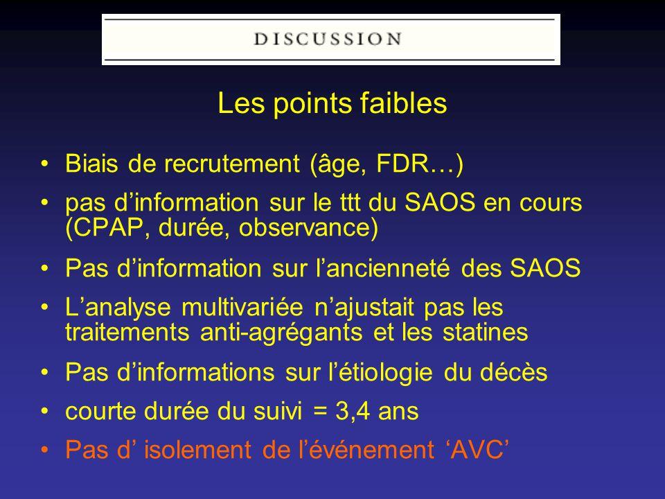 Les points faibles Biais de recrutement (âge, FDR…) pas dinformation sur le ttt du SAOS en cours (CPAP, durée, observance) Pas dinformation sur lancie