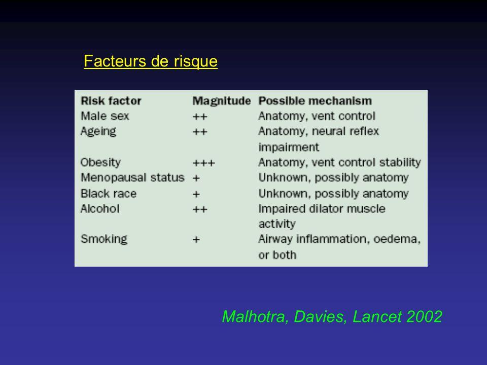 Facteurs de risque Malhotra, Davies, Lancet 2002