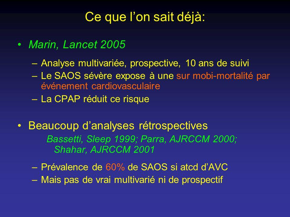 Marin, Lancet 2005 –Analyse multivariée, prospective, 10 ans de suivi –Le SAOS sévère expose à une sur mobi-mortalité par événement cardiovasculaire –