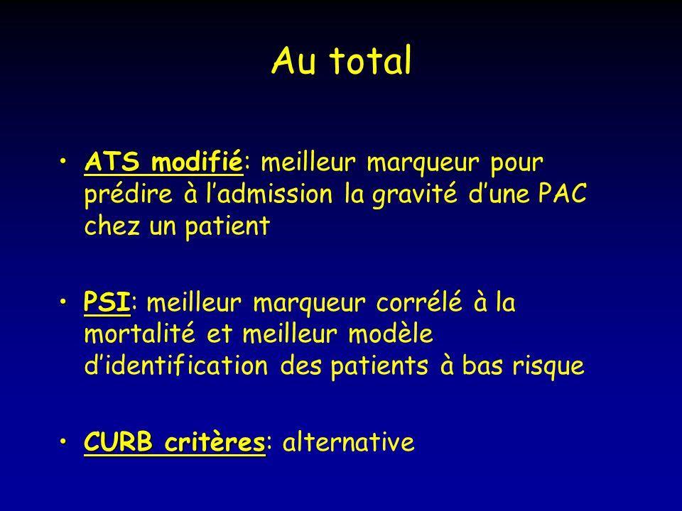 Au total ATS modifiéATS modifié: meilleur marqueur pour prédire à ladmission la gravité dune PAC chez un patient PSIPSI: meilleur marqueur corrélé à l