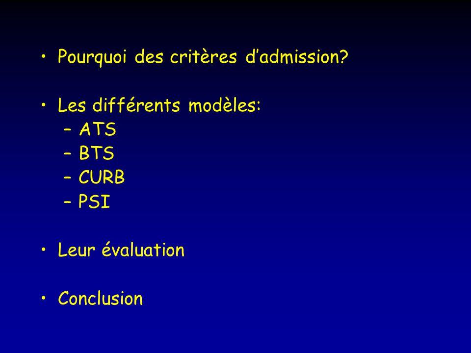 Critères modifiés de lATS MAJEURSMAJEURS: à ladmission ou en cours dévolution 1.Nécessité dune VM 2.Choc septique (amines utilisées + de 4h) MINEURSMINEURS: à ladmission 1.P/F < 250 2.Atteinte multilobaire 3.PAS < 90 mmHg Si 1 critère majeur + 2 critères mineurs Hospitalisation en réanimation Ewig S.