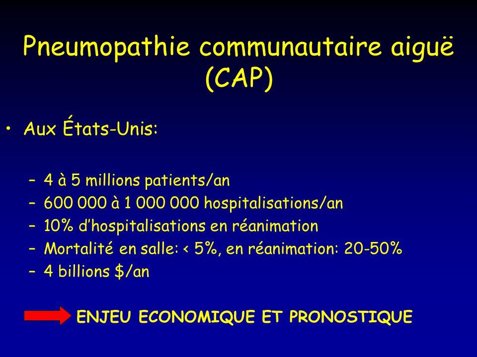 Pneumopathie communautaire aiguë (CAP) Aux États-Unis: –4 à 5 millions patients/an –600 000 à 1 000 000 hospitalisations/an –10% dhospitalisations en