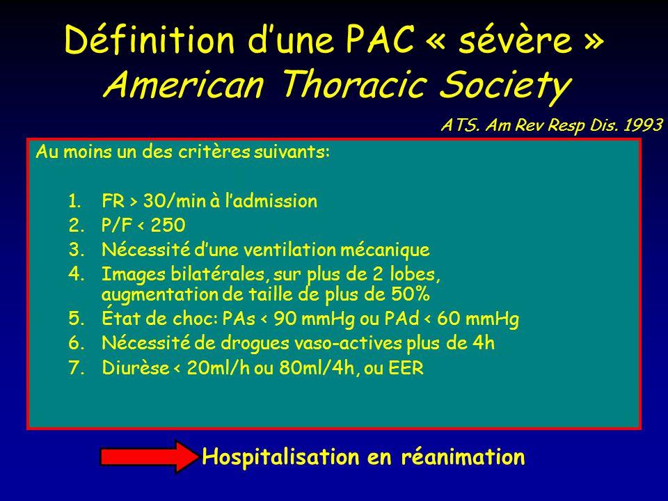 Critères de sévérité dune PAC British Thoracic Society Critères CURB: 1.C 1.Confusion 2.U 2.Urée > 7 mmol/l 3.R 3.Respiratory rate 30/min 4.B 4.Blood Pressure: PAS < 90 mmHg +/- PAD 60 mmHg Si 2 de ces critères au moins: Hospitalisation réanimation BTS.