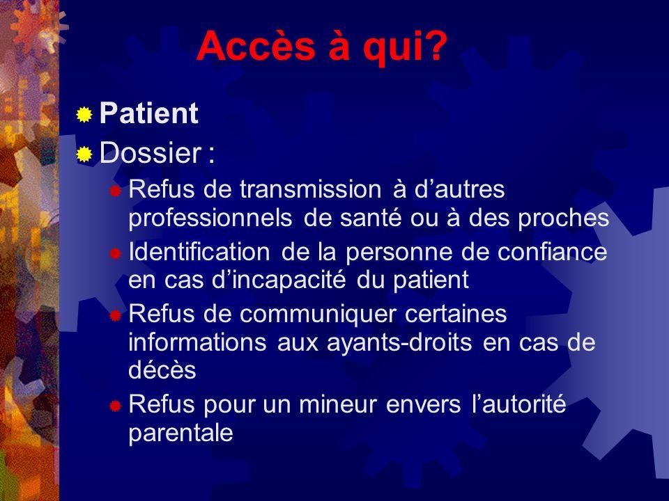 Accès à qui? Patient Dossier : Refus de transmission à dautres professionnels de santé ou à des proches Identification de la personne de confiance en